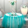 Оформлення весілля в бірюзовому кольорі