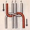 Схеми макраме: їх різноманіття і різні техніки плетіння, від вивчення вузлів, до готових виробів