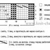 Жіноча шапка спицями (зі схемою) + опис для різних видів пряжі